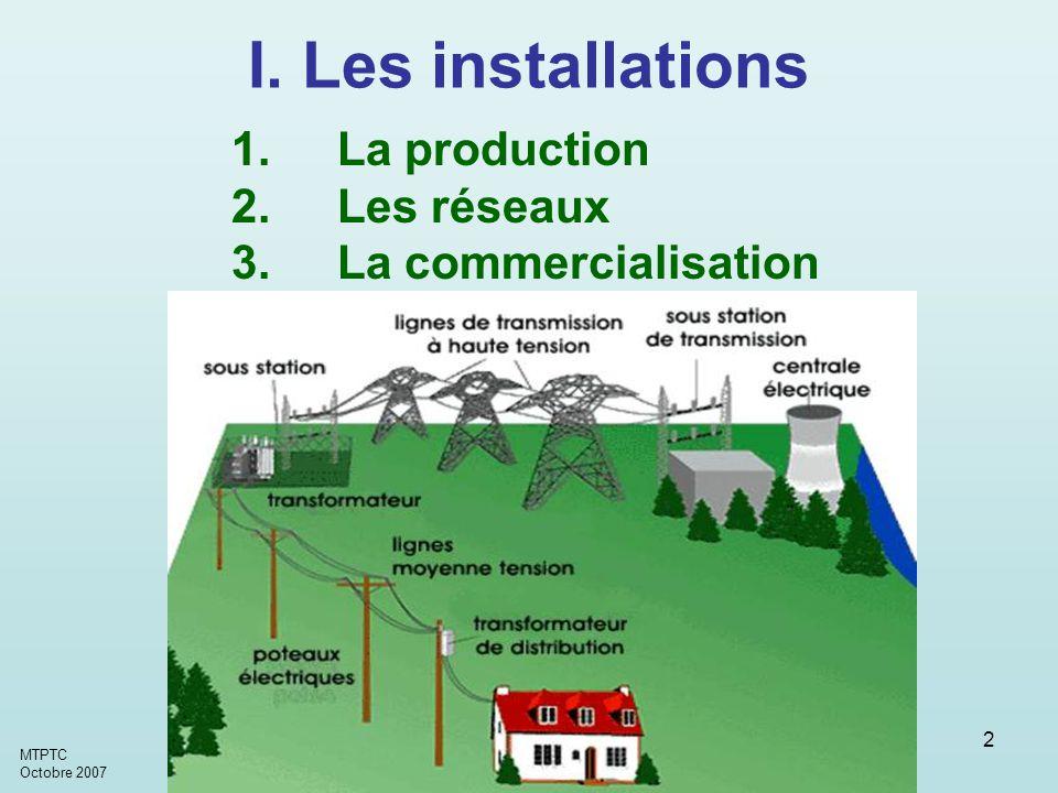 MTPTC Octobre 2007 2 I. Les installations 1. La production 2. Les réseaux 3. La commercialisation