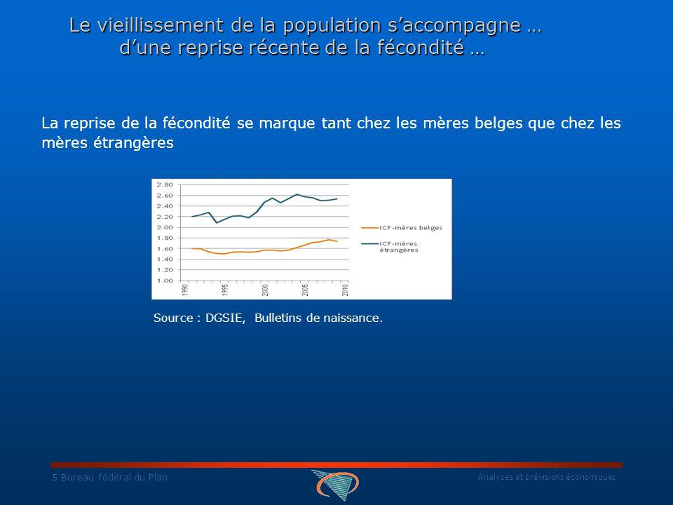 Analyses et prévisions économiques 6 Bureau fédéral du Plan Le vieillissement tendanciel de la population est dû… (soit une augmentation de la part des âgés dans la population) … aussi à un allongement continu de la vie : les cohortes successives se maintiennent toujours plus en vie, avec rectangularisation des courbes de survie (ici, Hommes – Belgique) Sources: Observations 1950-2010: DG SIE, Calculs BFP; Perspectives de population 2011-2060, BFP-DGSIE et subissent l'impact de l'histoire de la population: les générations nombreuses de « baby-boomers » nés après la guerre arrivent à l'âge de la pension