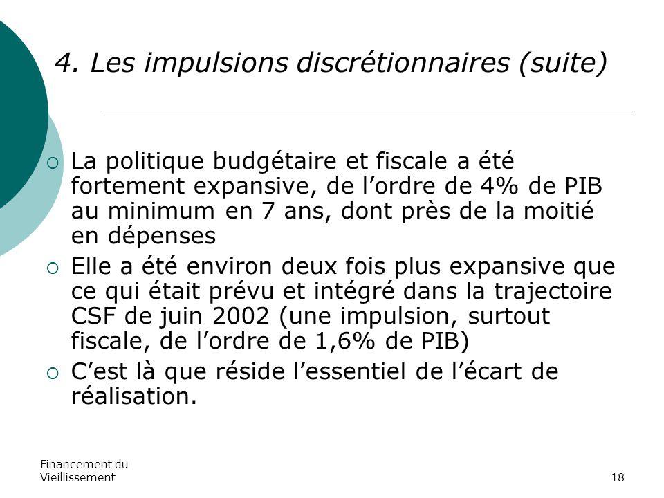 Financement du Vieillissement18 4. Les impulsions discrétionnaires (suite)  La politique budgétaire et fiscale a été fortement expansive, de l'ordre