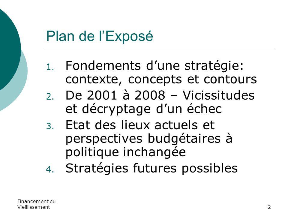 Financement du Vieillissement2 Plan de l'Exposé 1. Fondements d'une stratégie: contexte, concepts et contours 2. De 2001 à 2008 – Vicissitudes et décr