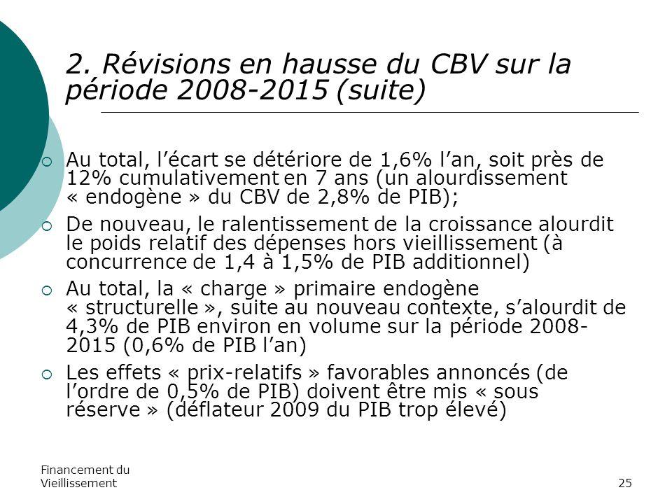 Financement du Vieillissement25 2. Révisions en hausse du CBV sur la période 2008-2015 (suite)  Au total, l'écart se détériore de 1,6% l'an, soit prè