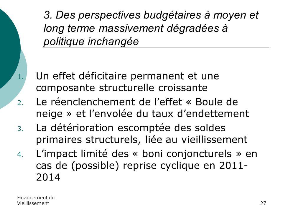 Financement du Vieillissement27 3. Des perspectives budgétaires à moyen et long terme massivement dégradées à politique inchangée 1. Un effet déficita