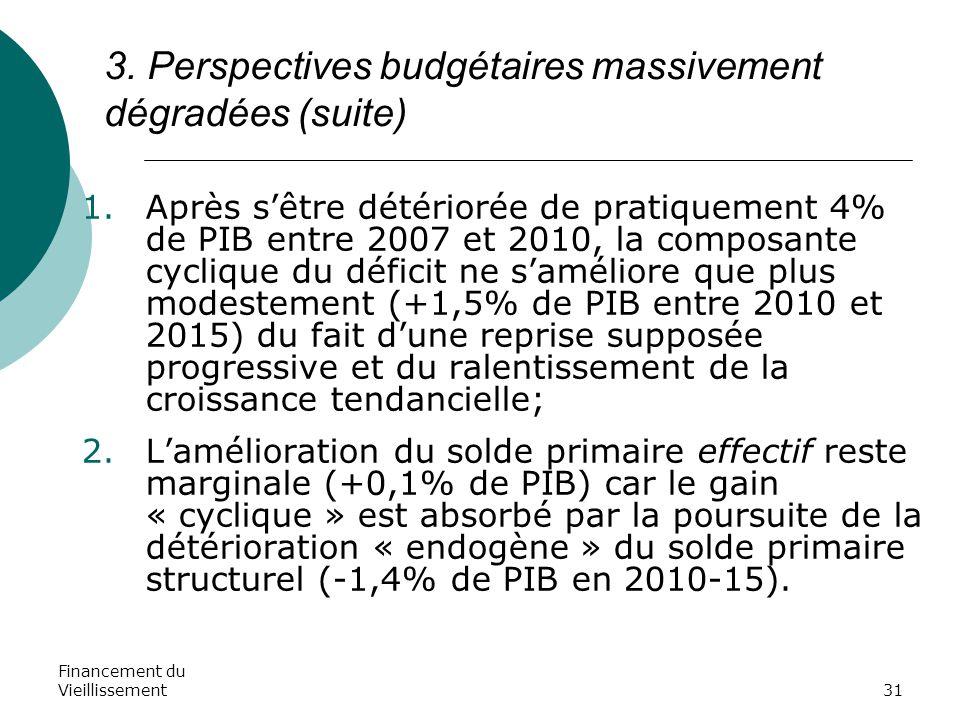 Financement du Vieillissement31 3. Perspectives budgétaires massivement dégradées (suite) 1.Après s'être détériorée de pratiquement 4% de PIB entre 20