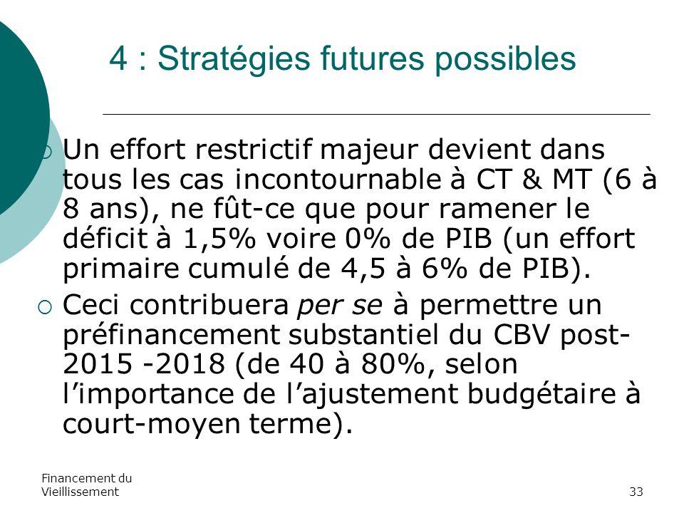 Financement du Vieillissement33 4 : Stratégies futures possibles  Un effort restrictif majeur devient dans tous les cas incontournable à CT & MT (6 à 8 ans), ne fût-ce que pour ramener le déficit à 1,5% voire 0% de PIB (un effort primaire cumulé de 4,5 à 6% de PIB).