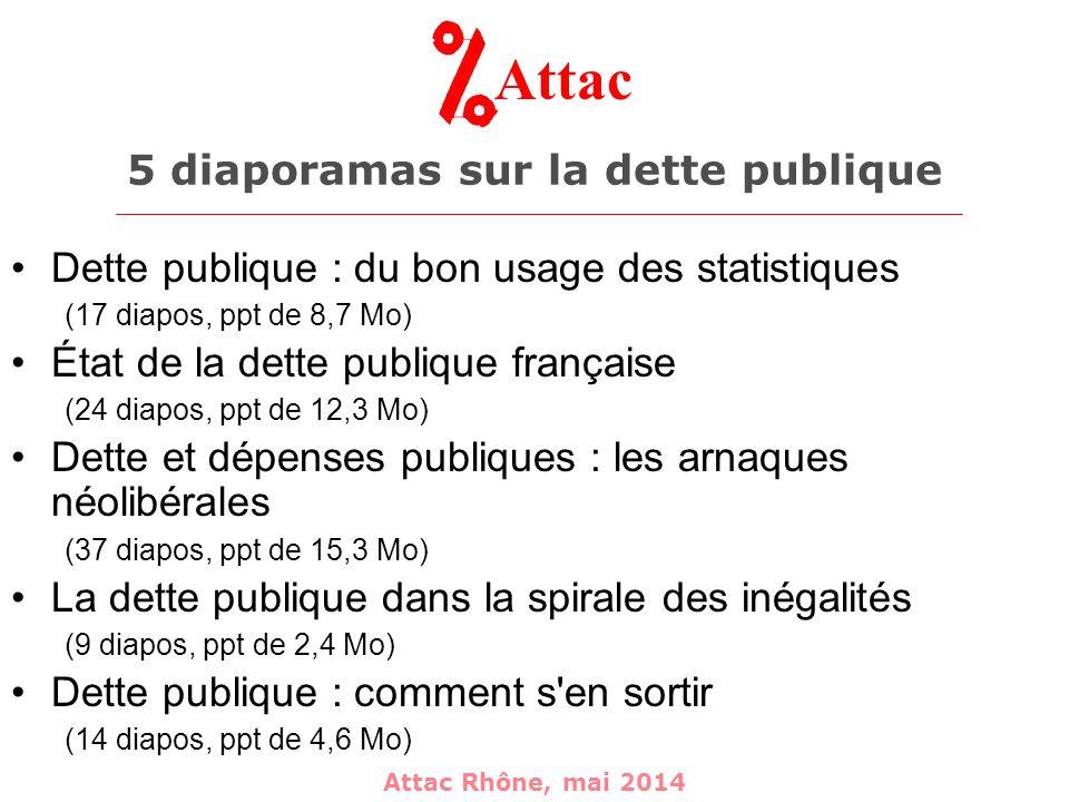 5 diaporamas sur la dette publique Dette publique : du bon usage des statistiques (17 diapos, ppt de 8,7 Mo) État de la dette publique française (24 d