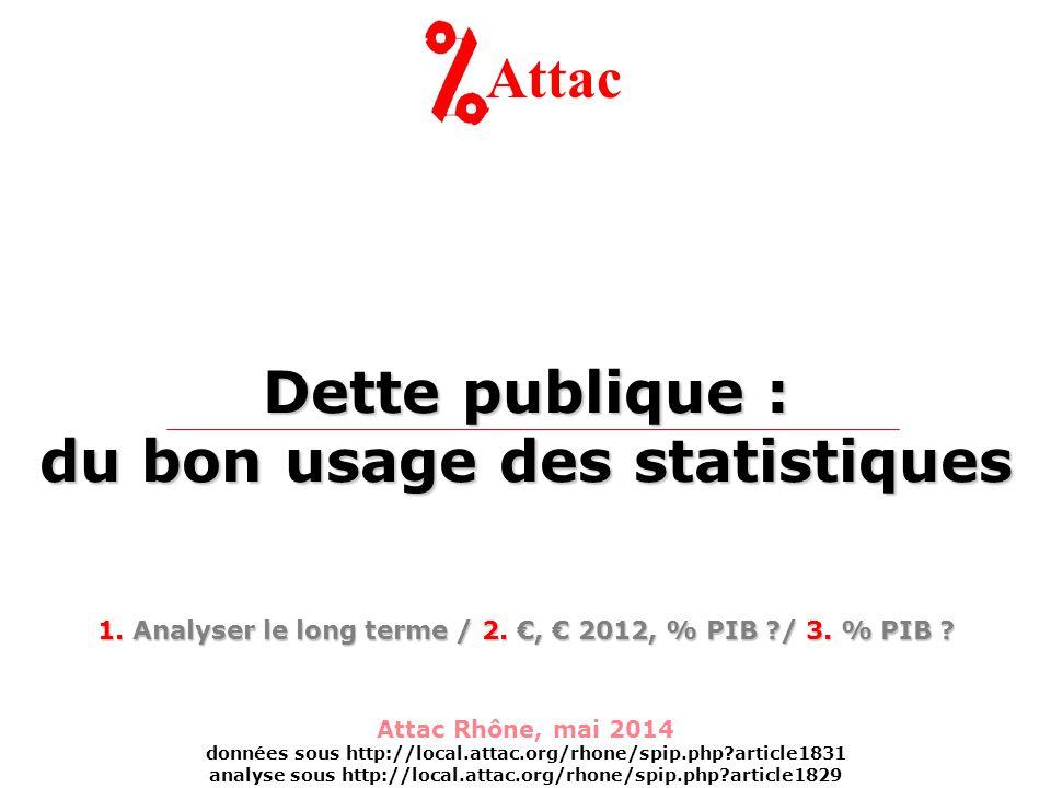 Dette publique : du bon usage des statistiques Attac Attac Rhône, mai 2014 données sous http://local.attac.org/rhone/spip.php article1831 analyse sous http://local.attac.org/rhone/spip.php article1829 1.