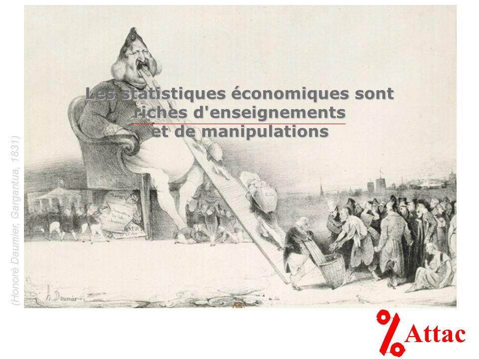 (Honoré Daumier, Gargantua, 1831) Attac Les statistiques économiques sont riches d'enseignements et de manipulations