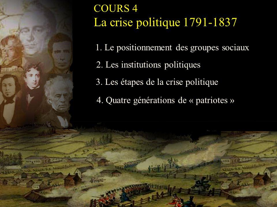 1. Le positionnement des groupes sociaux 2. Les institutions politiques 3. Les étapes de la crise politique 4. Quatre générations de « patriotes » COU