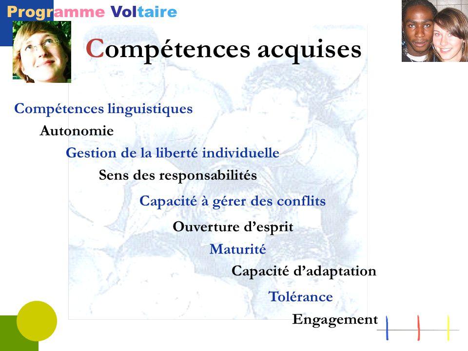 Programme Voltaire Compétences acquises Compétences linguistiques Engagement Capacité d'adaptation Capacité à gérer des conflits Ouverture d'esprit Tolérance Maturité Sens des responsabilités Gestion de la liberté individuelle Autonomie