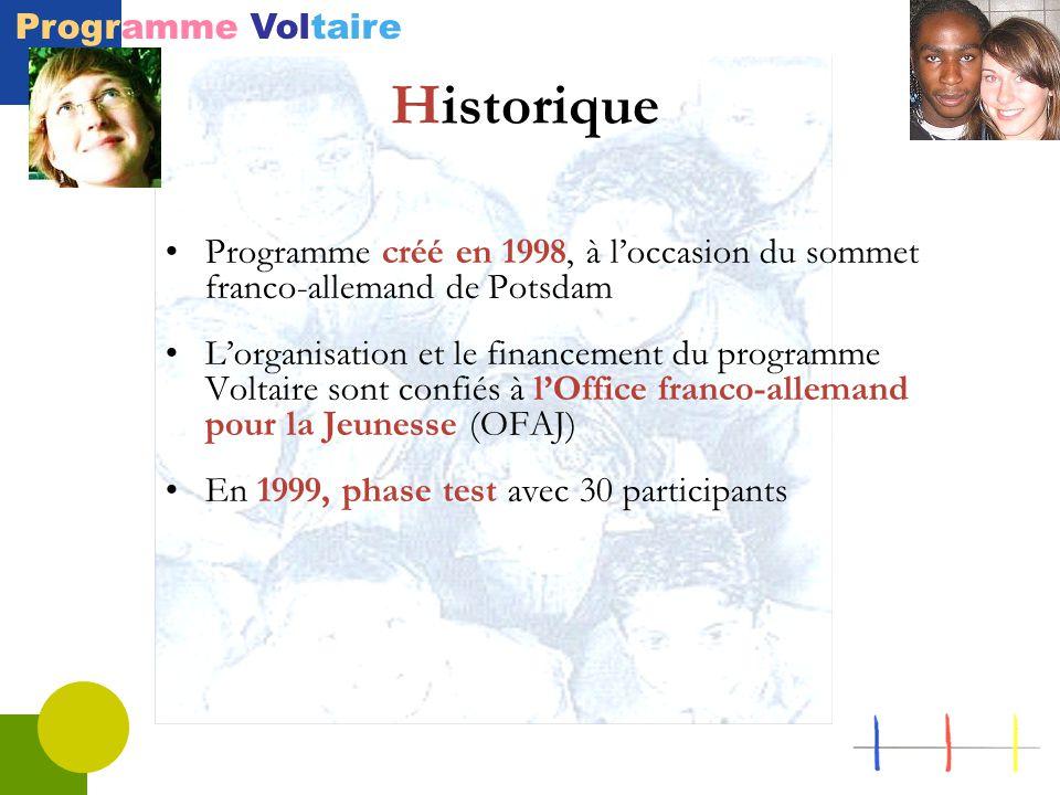 Programme Voltaire Programme créé en 1998, à l'occasion du sommet franco-allemand de Potsdam L'organisation et le financement du programme Voltaire sont confiés à l'Office franco-allemand pour la Jeunesse (OFAJ) En 1999, phase test avec 30 participants Historique