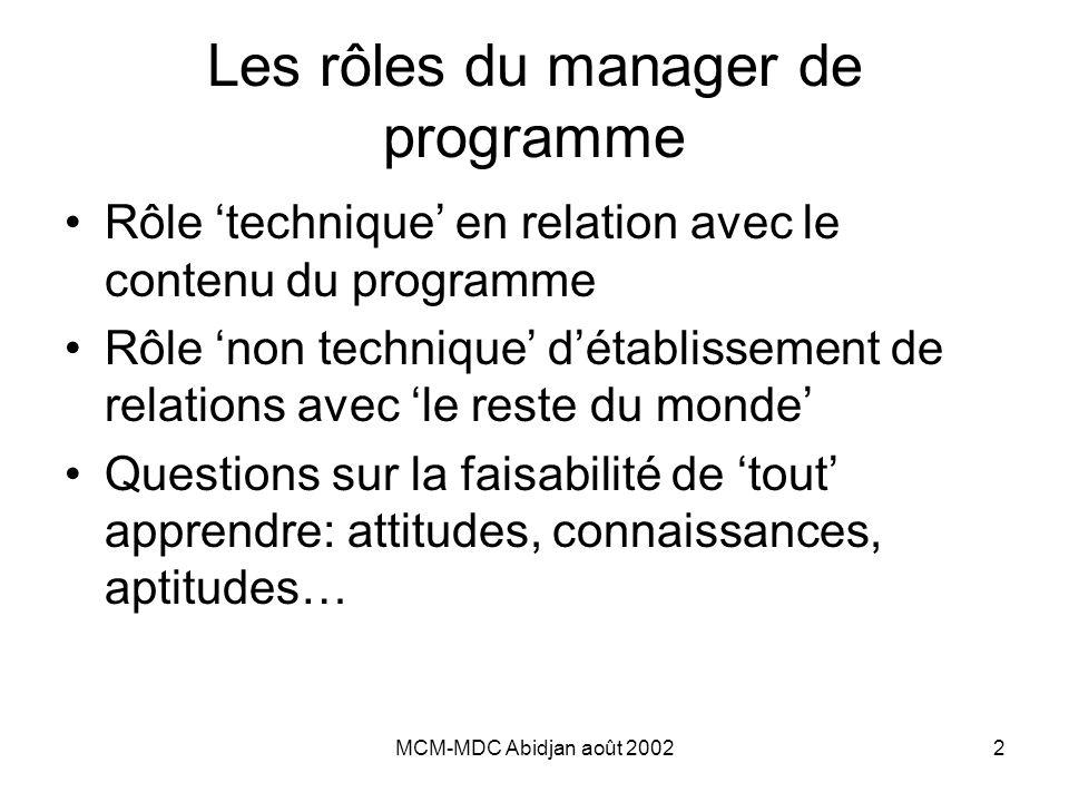 MCM-MDC Abidjan août 20022 Les rôles du manager de programme Rôle 'technique' en relation avec le contenu du programme Rôle 'non technique' d'établissement de relations avec 'le reste du monde' Questions sur la faisabilité de 'tout' apprendre: attitudes, connaissances, aptitudes…