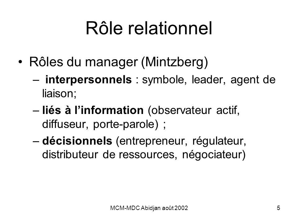 MCM-MDC Abidjan août 20025 Rôle relationnel Rôles du manager (Mintzberg) – interpersonnels : symbole, leader, agent de liaison; –liés à l'information (observateur actif, diffuseur, porte-parole) ; –décisionnels (entrepreneur, régulateur, distributeur de ressources, négociateur)