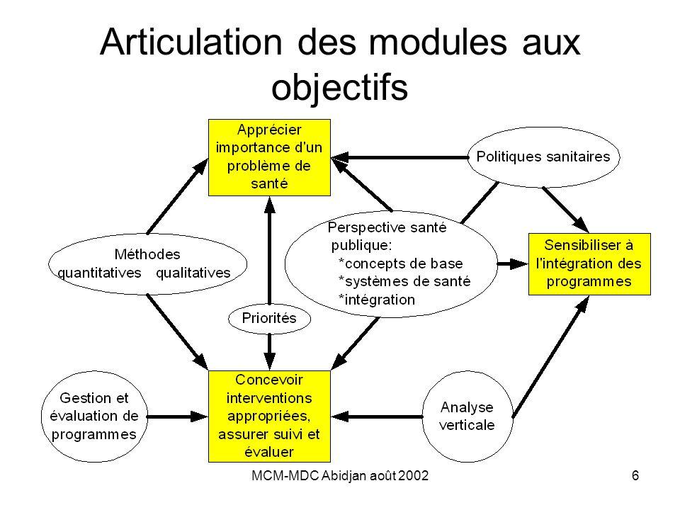 MCM-MDC Abidjan août 20026 Articulation des modules aux objectifs