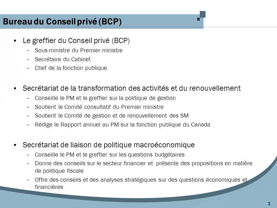 3 Le greffier du Conseil privé (BCP) –Sous-ministre du Premier ministre –Secrétaire du Cabinet –Chef de la fonction publique Secrétariat de la transfo