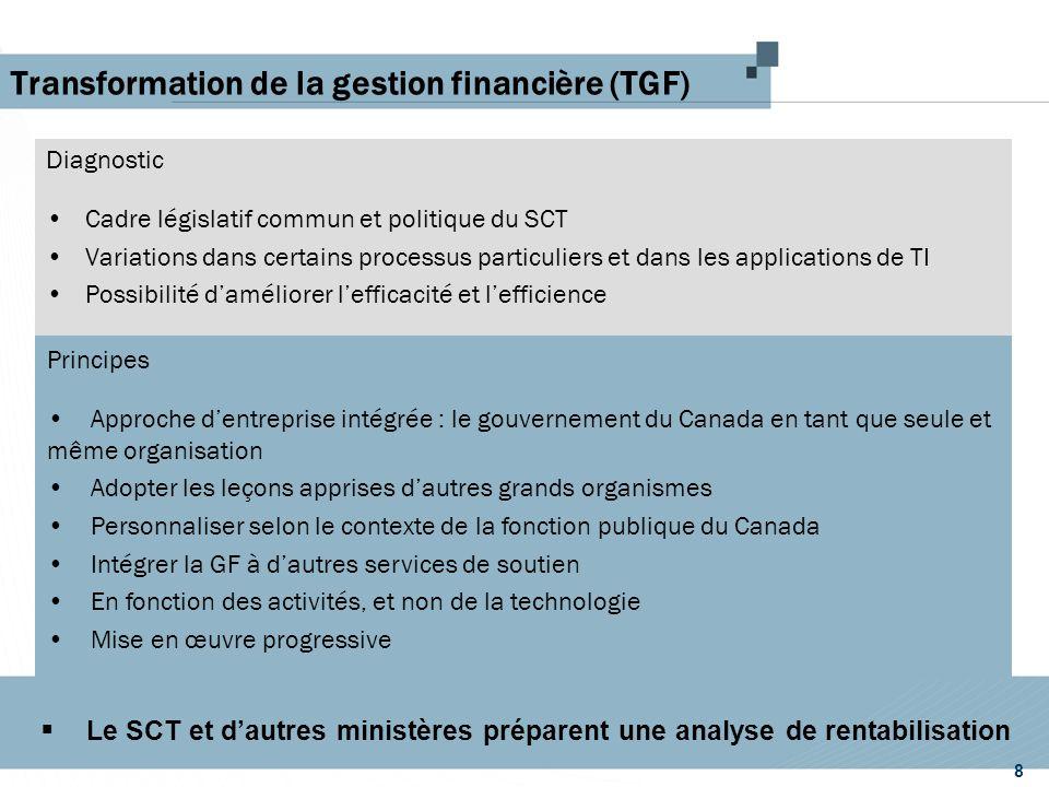 8 Transformation de la gestion financière (TGF) Diagnostic Cadre législatif commun et politique du SCT Variations dans certains processus particuliers et dans les applications de TI Possibilité d'améliorer l'efficacité et l'efficience Principes Approche d'entreprise intégrée : le gouvernement du Canada en tant que seule et même organisation Adopter les leçons apprises d'autres grands organismes Personnaliser selon le contexte de la fonction publique du Canada Intégrer la GF à d'autres services de soutien En fonction des activités, et non de la technologie Mise en œuvre progressive  Le SCT et d'autres ministères préparent une analyse de rentabilisation