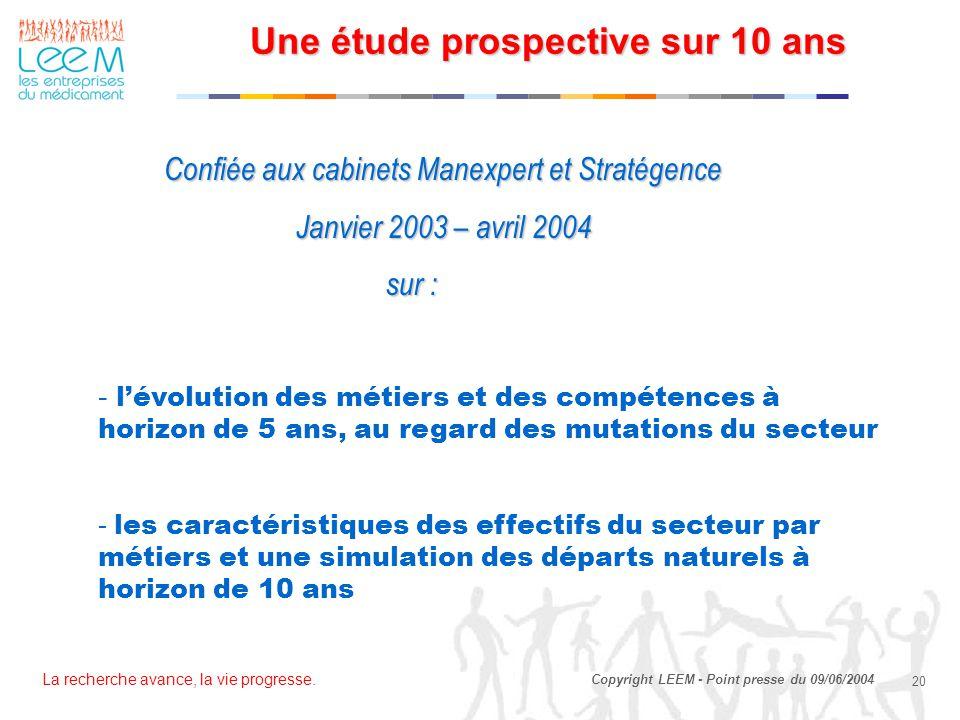 La recherche avance, la vie progresse. 20 Copyright LEEM - Point presse du 09/06/2004 Une étude prospective sur 10 ans Confiée aux cabinets Manexpert