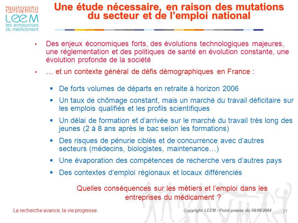 La recherche avance, la vie progresse. 21 Copyright LEEM - Point presse du 09/06/2004 Une étude nécessaire, en raison des mutations du secteur et de l