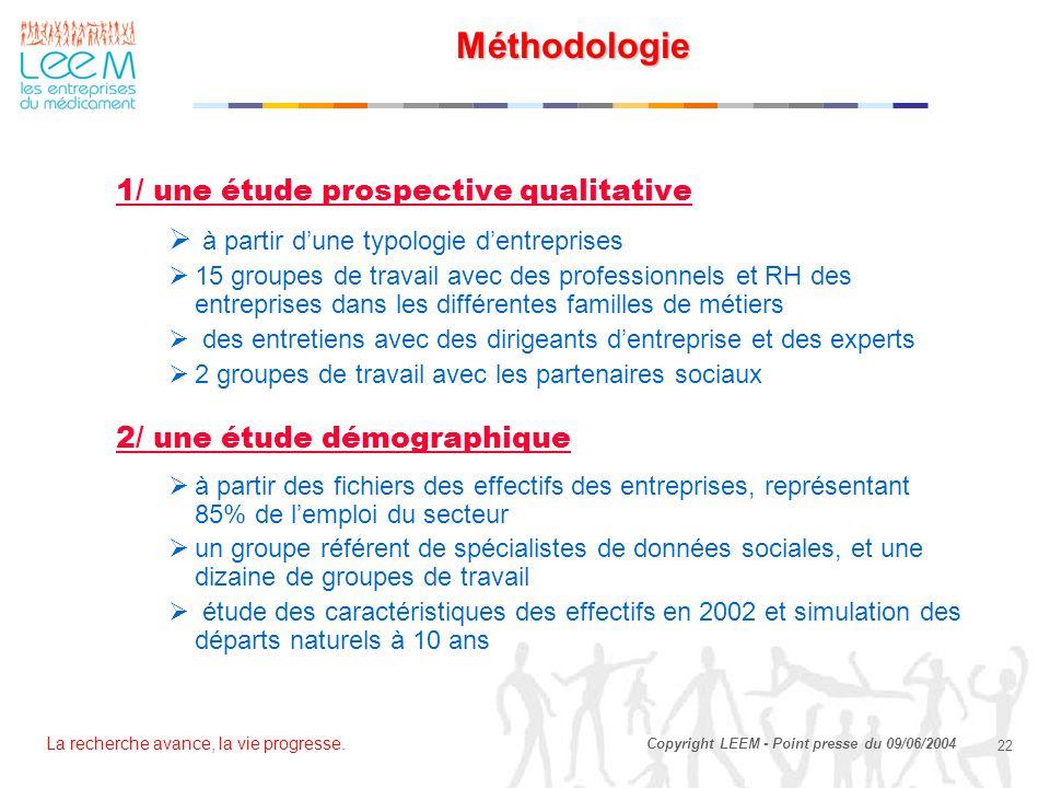 La recherche avance, la vie progresse. 22 Copyright LEEM - Point presse du 09/06/2004 1/ une étude prospective qualitative  à partir d'une typologie