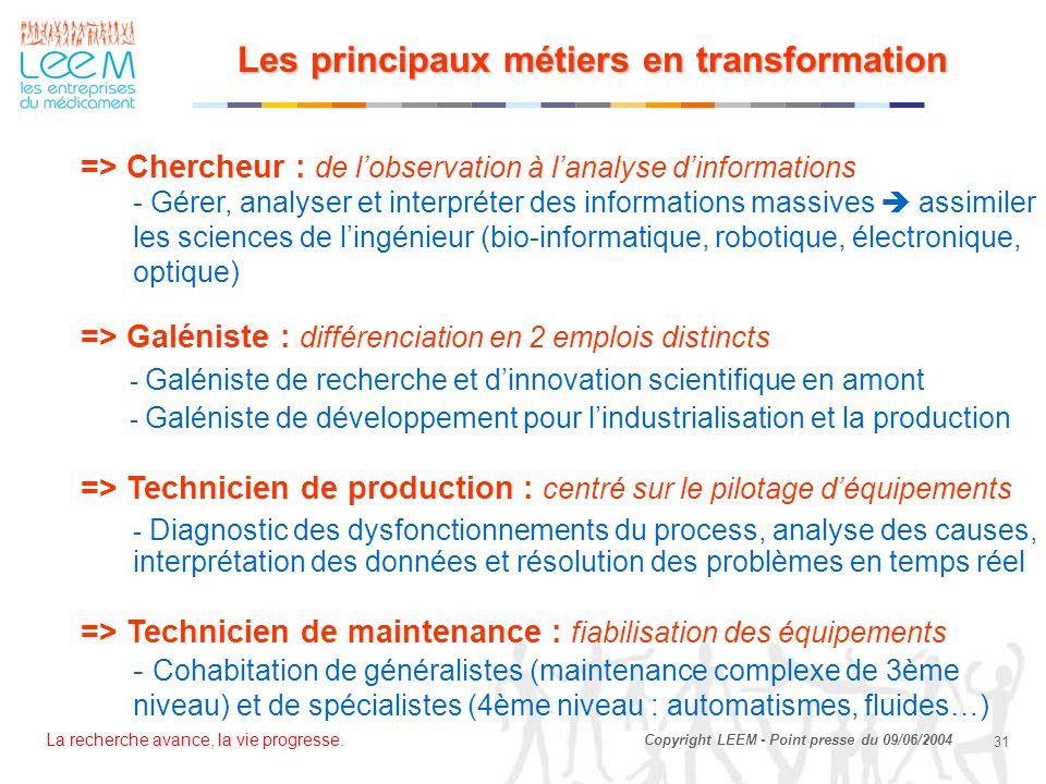 La recherche avance, la vie progresse. 31 Copyright LEEM - Point presse du 09/06/2004 Les principaux métiers en transformation => Chercheur : de l'obs