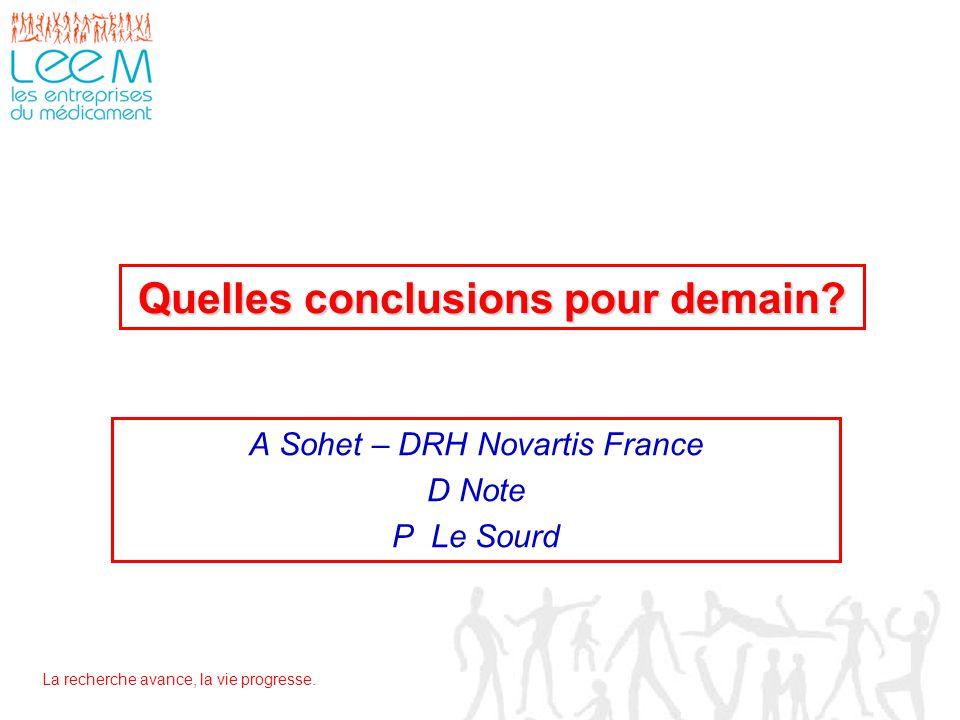 La recherche avance, la vie progresse. Quelles conclusions pour demain? A Sohet – DRH Novartis France D Note P Le Sourd