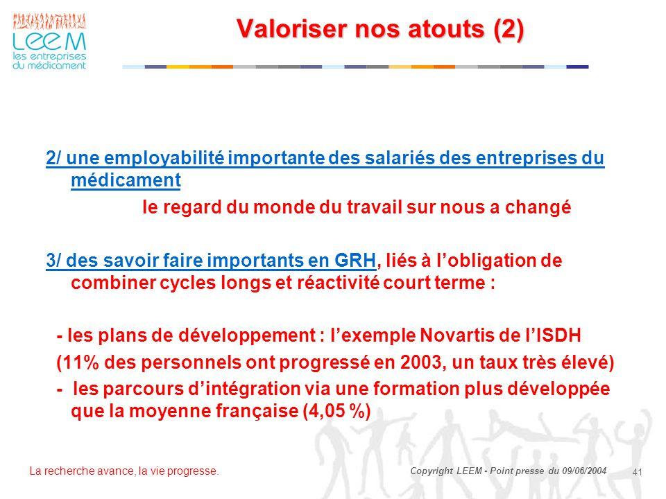 La recherche avance, la vie progresse. 41 Copyright LEEM - Point presse du 09/06/2004 Valoriser nos atouts (2) 2/ une employabilité importante des sal