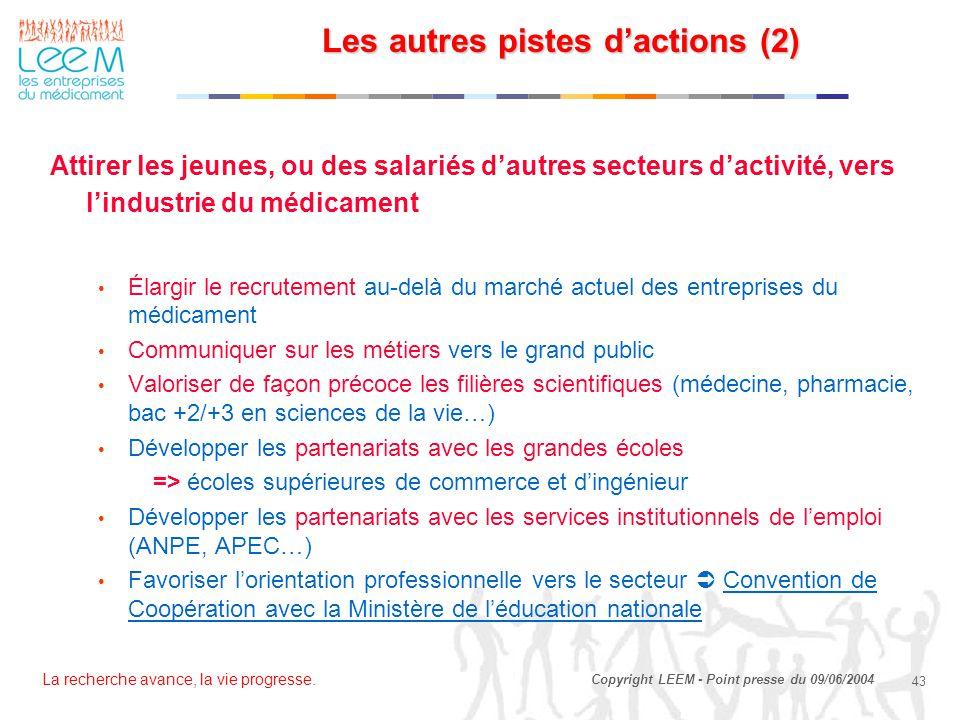 La recherche avance, la vie progresse. 43 Copyright LEEM - Point presse du 09/06/2004 Attirer les jeunes, ou des salariés d'autres secteurs d'activité