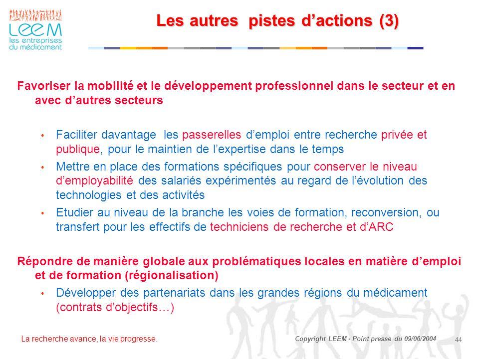 La recherche avance, la vie progresse. 44 Copyright LEEM - Point presse du 09/06/2004 Favoriser la mobilité et le développement professionnel dans le