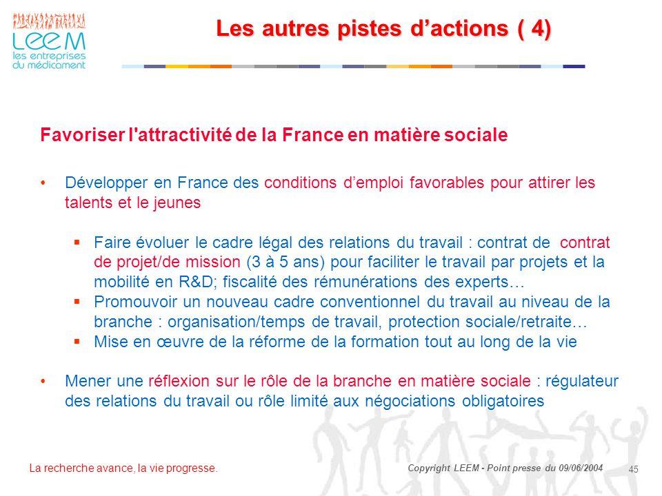 La recherche avance, la vie progresse. 45 Copyright LEEM - Point presse du 09/06/2004 Favoriser l'attractivité de la France en matière sociale Dévelop