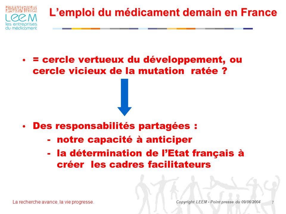 7 Copyright LEEM - Point presse du 09/06/2004 L'emploi du médicament demain en France = cercle vertueux du développement, ou cercle vicieux de la muta