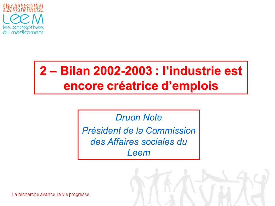La recherche avance, la vie progresse. 2 – Bilan 2002-2003 : l'industrie est encore créatrice d'emplois Druon Note Président de la Commission des Affa