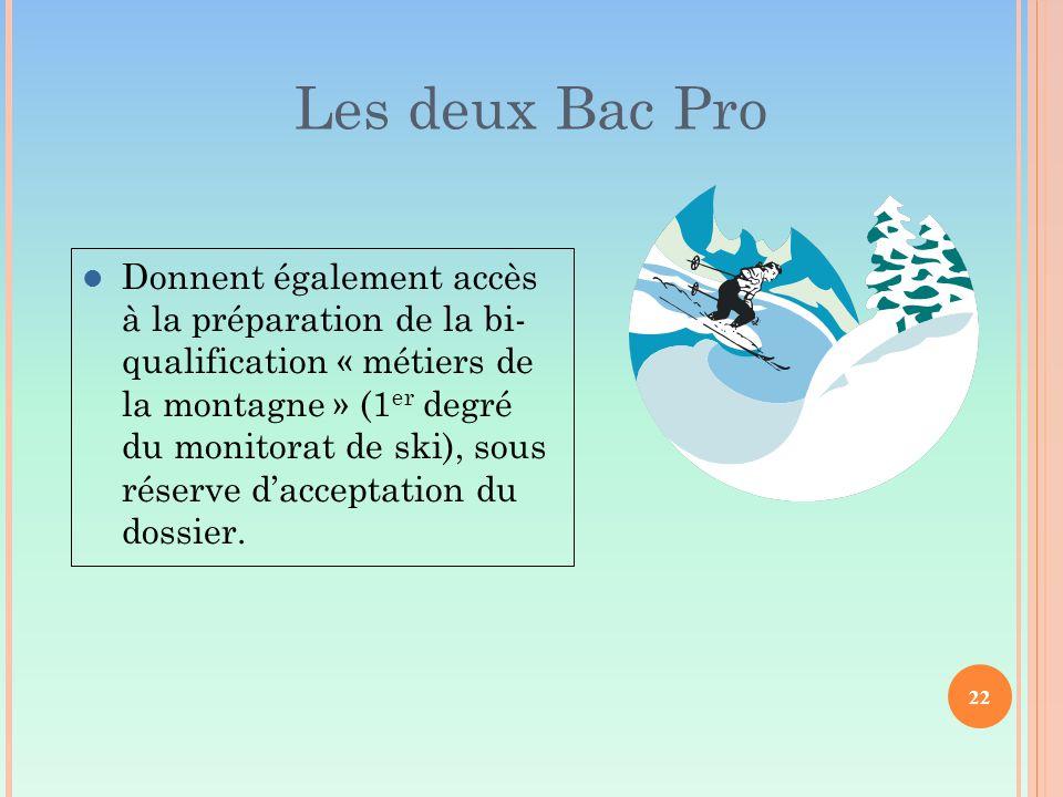 22 Les deux Bac Pro Donnent également accès à la préparation de la bi- qualification « métiers de la montagne » (1 er degré du monitorat de ski), sous