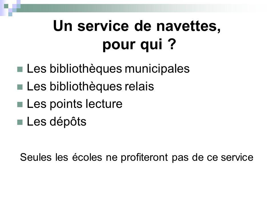 Un service de navettes, pour qui ? Les bibliothèques municipales Les bibliothèques relais Les points lecture Les dépôts Seules les écoles ne profitero