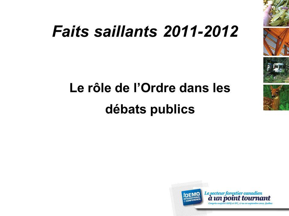 Faits saillants 2011-2012 Le rôle de l'Ordre dans les débats publics