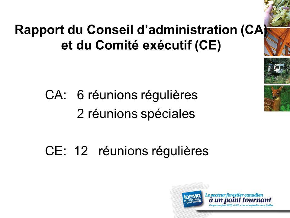 Rapport du Conseil d'administration (CA) et du Comité exécutif (CE) CA: 6 réunions régulières 2 réunions spéciales CE: 12 réunions régulières