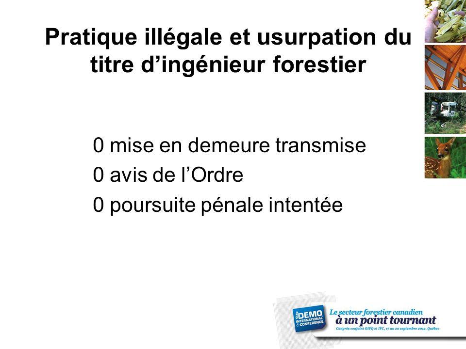 Pratique illégale et usurpation du titre d'ingénieur forestier 0 mise en demeure transmise 0 avis de l'Ordre 0 poursuite pénale intentée