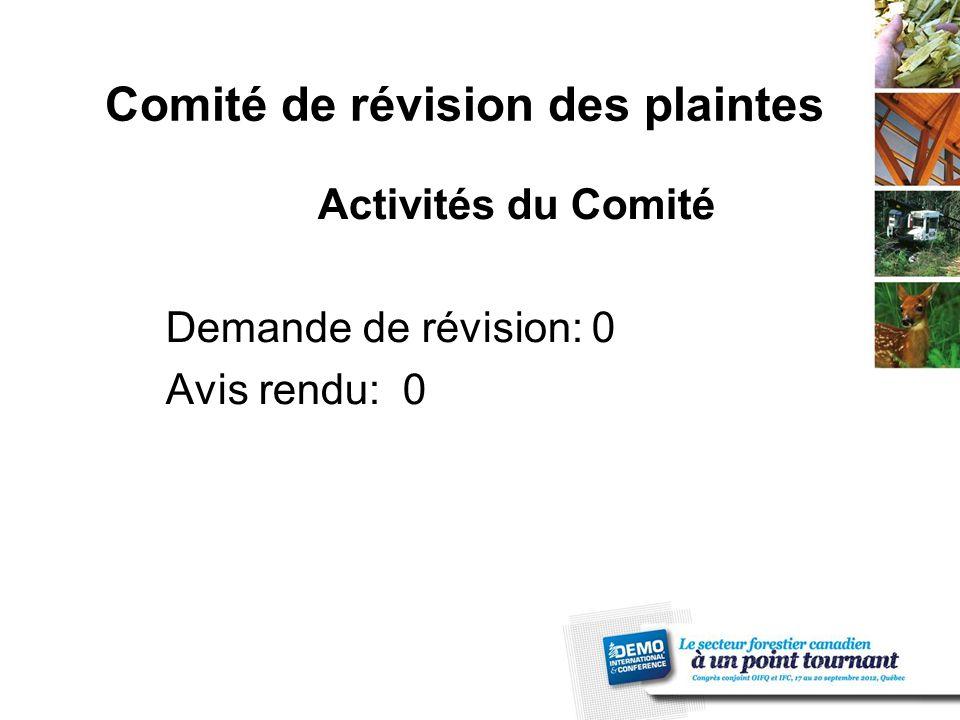 Comité de révision des plaintes Activités du Comité Demande de révision: 0 Avis rendu: 0