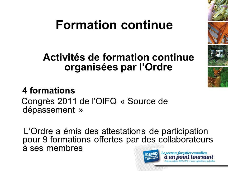 Formation continue Activités de formation continue organisées par l'Ordre 4 formations Congrès 2011 de l'OIFQ « Source de dépassement » L'Ordre a émis des attestations de participation pour 9 formations offertes par des collaborateurs à ses membres