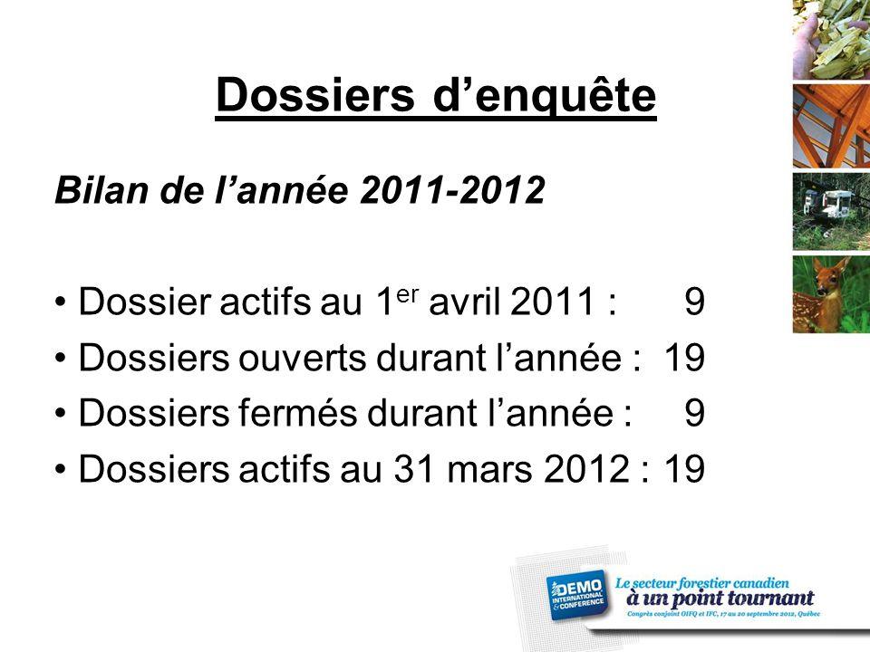 Dossiers d'enquête Bilan de l'année 2011-2012 Dossier actifs au 1 er avril 2011 : 9 Dossiers ouverts durant l'année :19 Dossiers fermés durant l'année : 9 Dossiers actifs au 31 mars 2012 :19