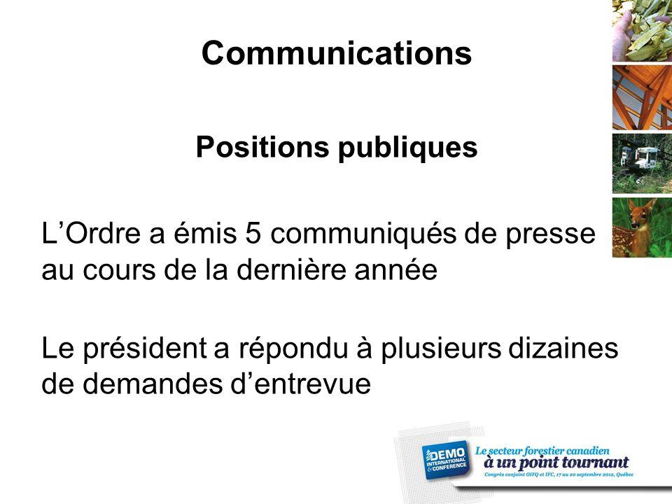 Communications Positions publiques L'Ordre a émis 5 communiqués de presse au cours de la dernière année Le président a répondu à plusieurs dizaines de demandes d'entrevue