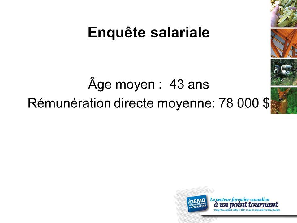 Enquête salariale Âge moyen : 43 ans Rémunération directe moyenne: 78 000 $