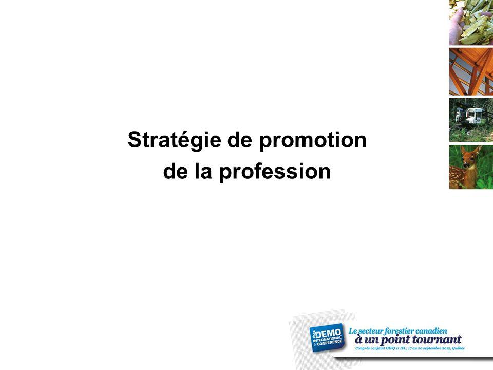 Stratégie de promotion de la profession