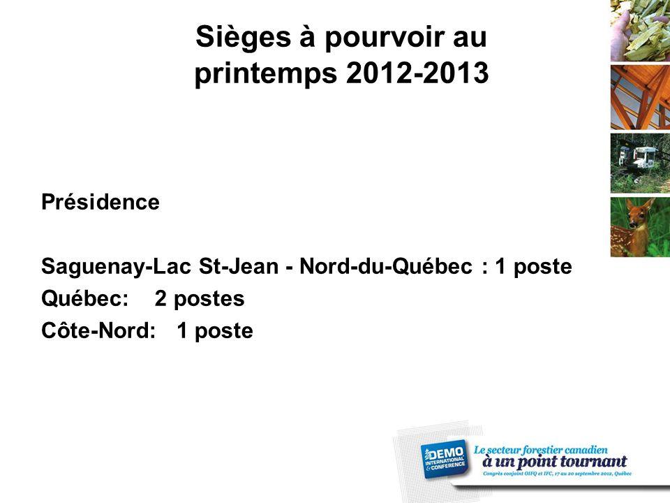 Sièges à pourvoir au printemps 2012-2013 Présidence Saguenay-Lac St-Jean - Nord-du-Québec : 1 poste Québec: 2 postes Côte-Nord: 1 poste