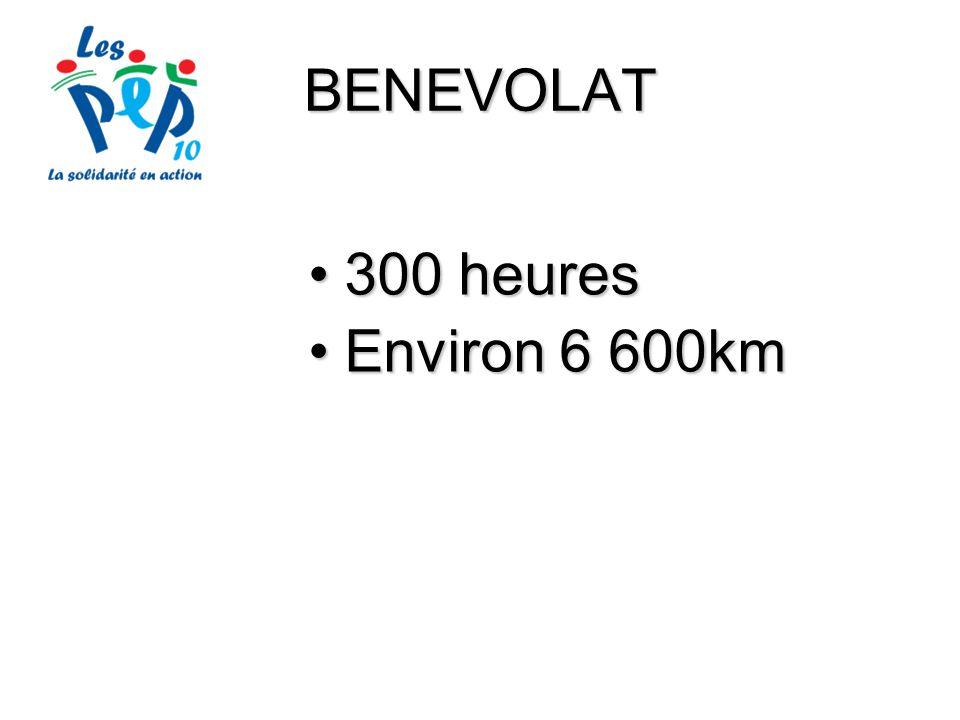 BENEVOLAT 300 heures300 heures Environ 6 600kmEnviron 6 600km