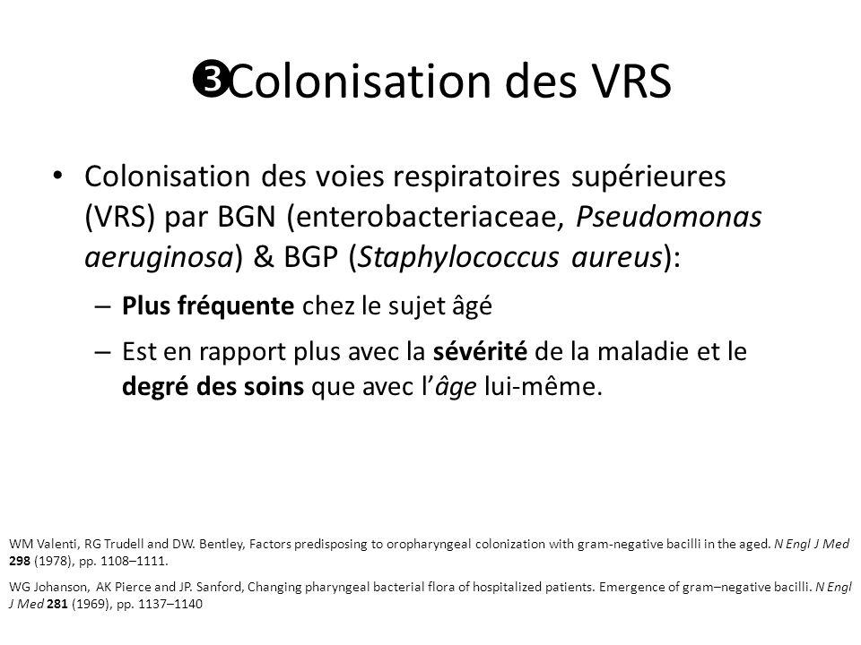  Colonisation des VRS Colonisation des voies respiratoires supérieures (VRS) par BGN (enterobacteriaceae, Pseudomonas aeruginosa) & BGP (Staphylococcus aureus): – Plus fréquente chez le sujet âgé – Est en rapport plus avec la sévérité de la maladie et le degré des soins que avec l'âge lui-même.
