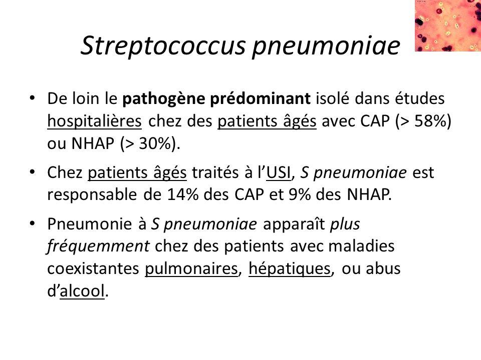 Streptococcus pneumoniae De loin le pathogène prédominant isolé dans études hospitalières chez des patients âgés avec CAP (> 58%) ou NHAP (> 30%).
