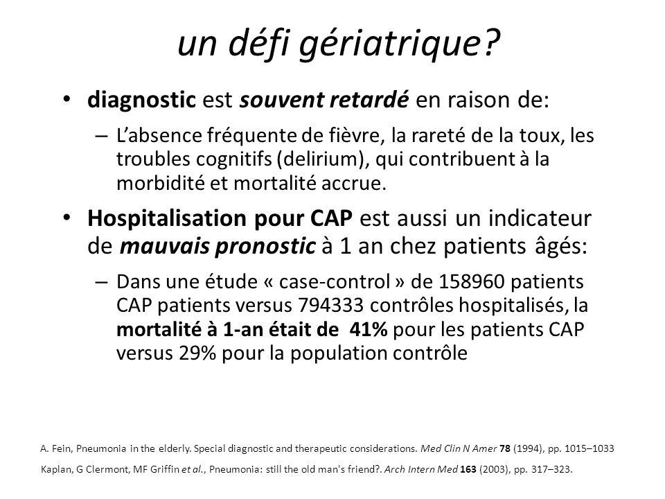 Facteurs favorisant la colonisation des VRS (et inférieures): – antibiotiques, – intubation endo-trachéale, – tabagisme, – malnutrition, – chirurgie, – Toute affection médicale sévère.