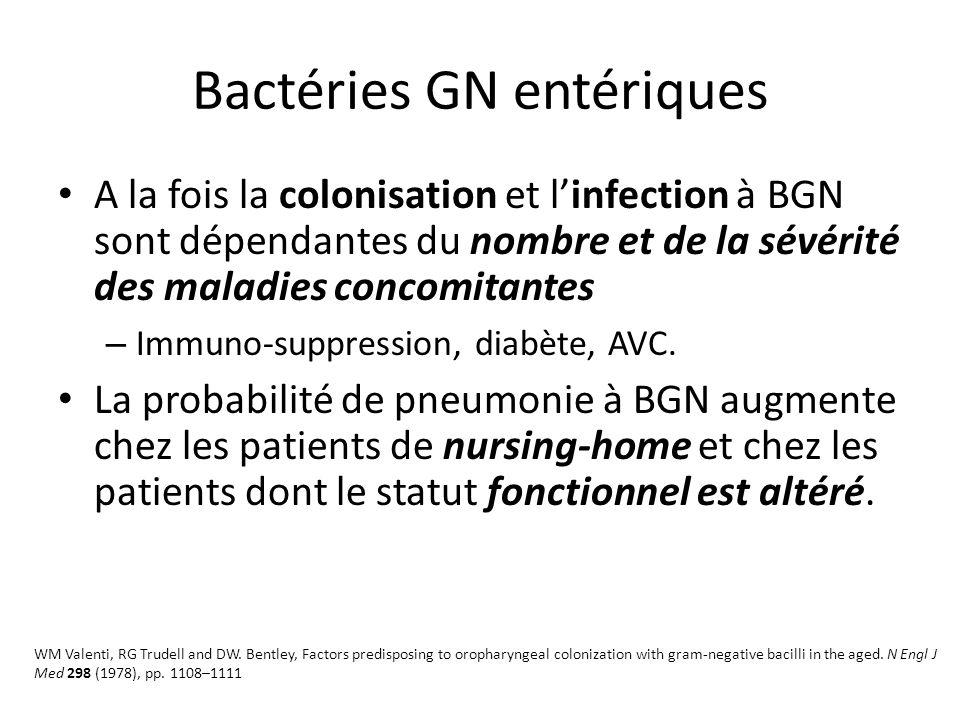 Bactéries GN entériques A la fois la colonisation et l'infection à BGN sont dépendantes du nombre et de la sévérité des maladies concomitantes – Immuno-suppression, diabète, AVC.