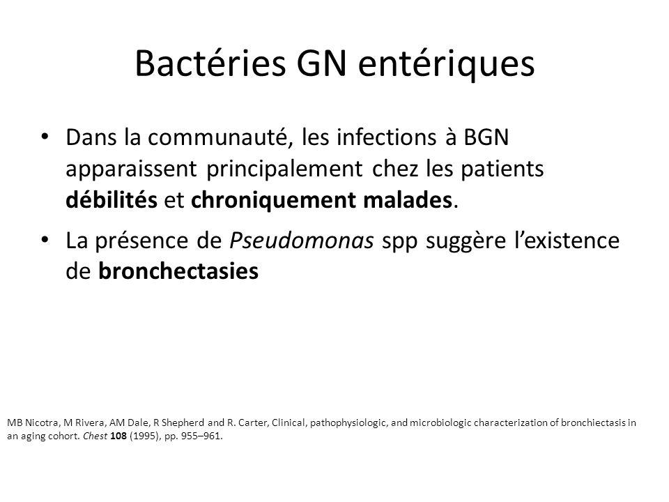 Bactéries GN entériques Dans la communauté, les infections à BGN apparaissent principalement chez les patients débilités et chroniquement malades.