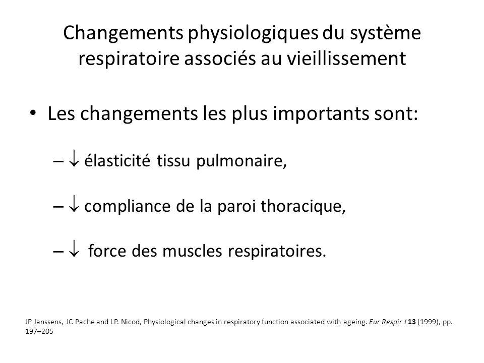 Changements physiologiques du système respiratoire associés au vieillissement Les changements les plus importants sont: –  élasticité tissu pulmonaire, –  compliance de la paroi thoracique, –  force des muscles respiratoires.