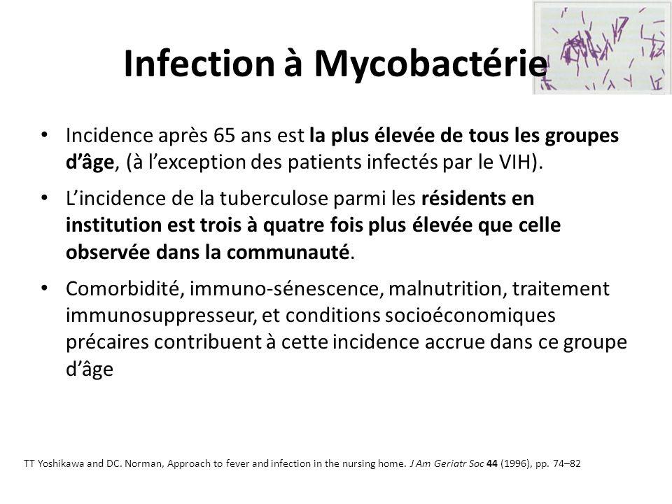Infection à Mycobactérie Incidence après 65 ans est la plus élevée de tous les groupes d'âge, (à l'exception des patients infectés par le VIH).